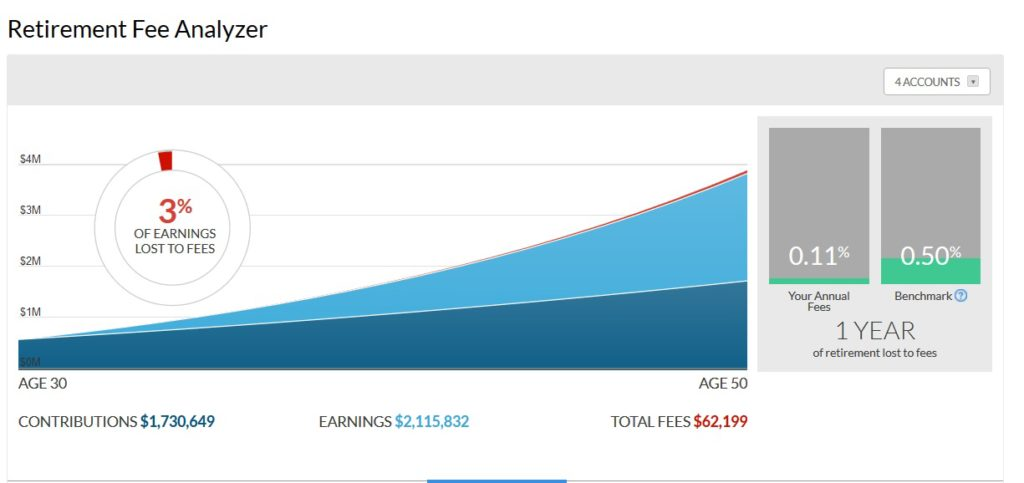 Personal Capital Review - My Choice of Financial Software for Tracking and Financial Planning ...